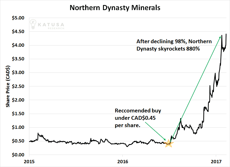 060717 Northern Dynasty